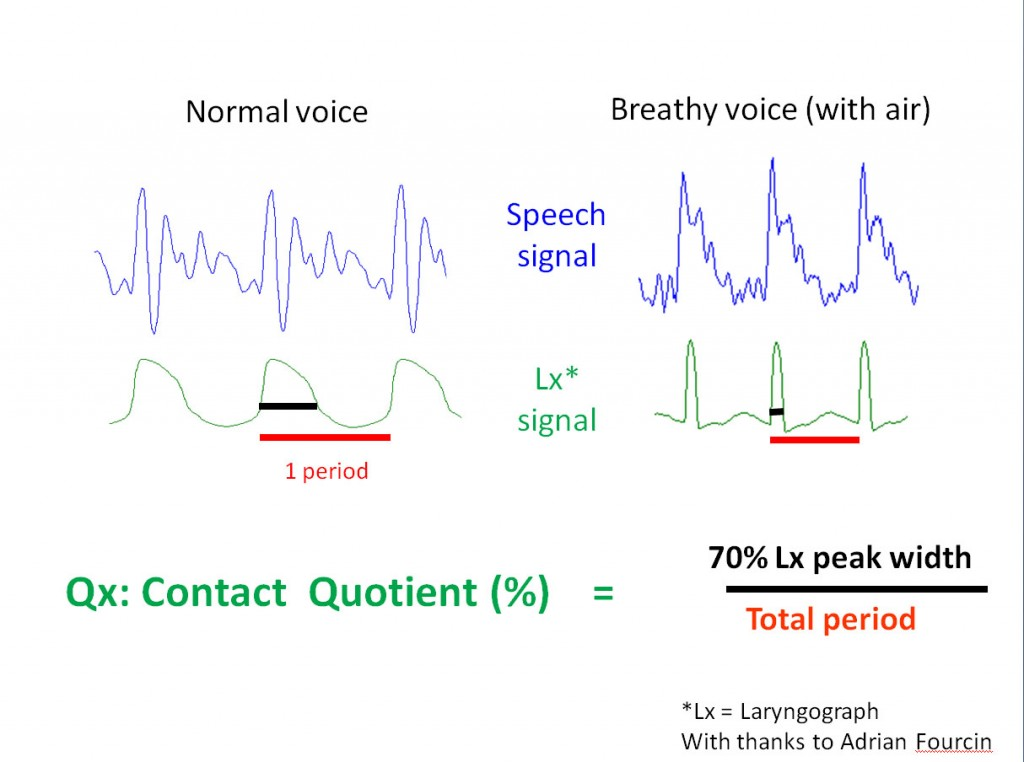 Fig5 Contact Quotient